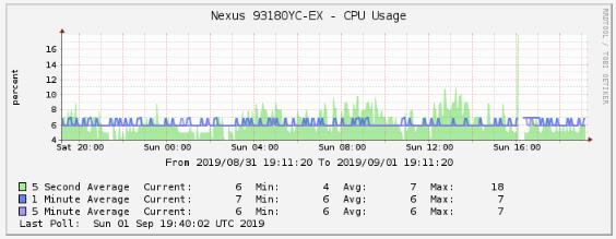 Nexus9K_CPU